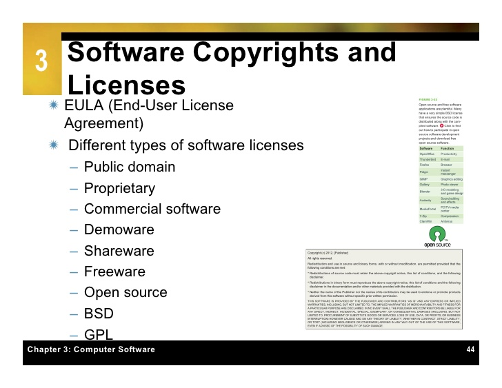 Software Licences What Are The Types